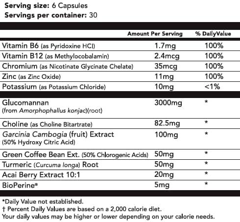 Leanbean Ingredient